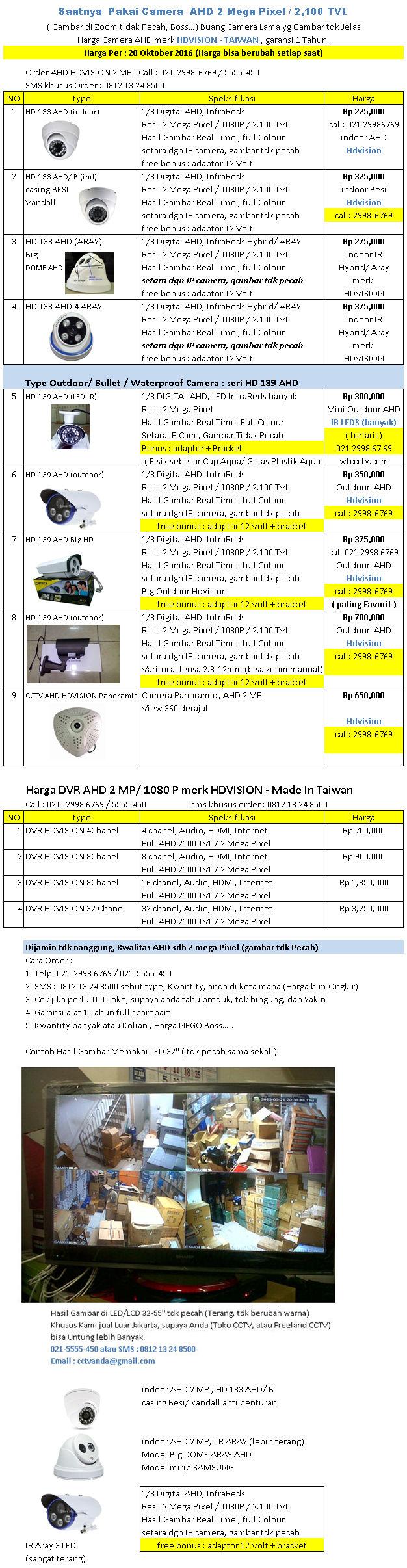 Harga Camera CCTV Merk AHD  Per 20 Oktober 2016 - Avtech Camera