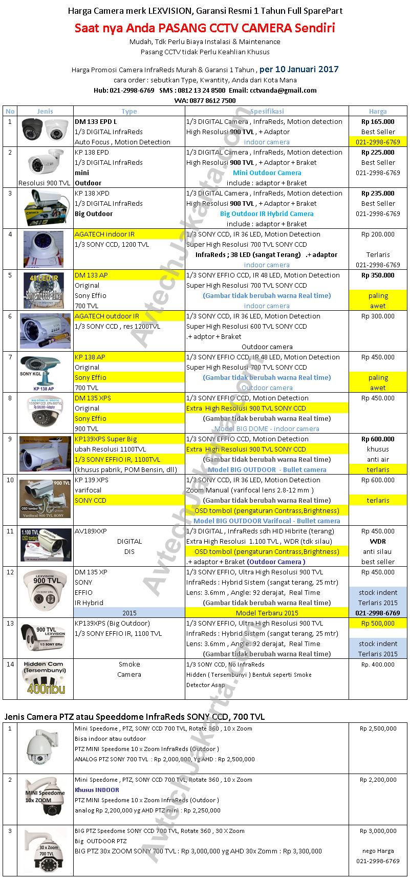 Harga Satuan Camera CCTV Lexvision Per 10 Januari 2017 - Avtech Camera